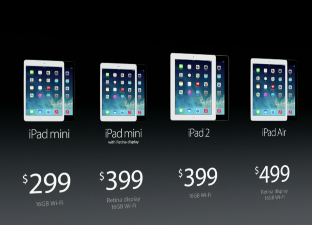 iPad2 Pricing