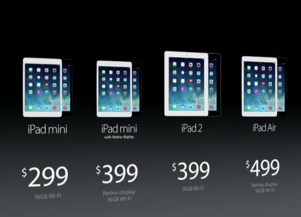 iPad2 Pricing